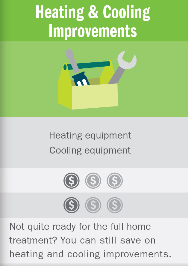 Heating&CoolingImprovements
