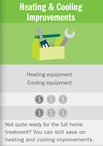 Heating & Cooling Improvements